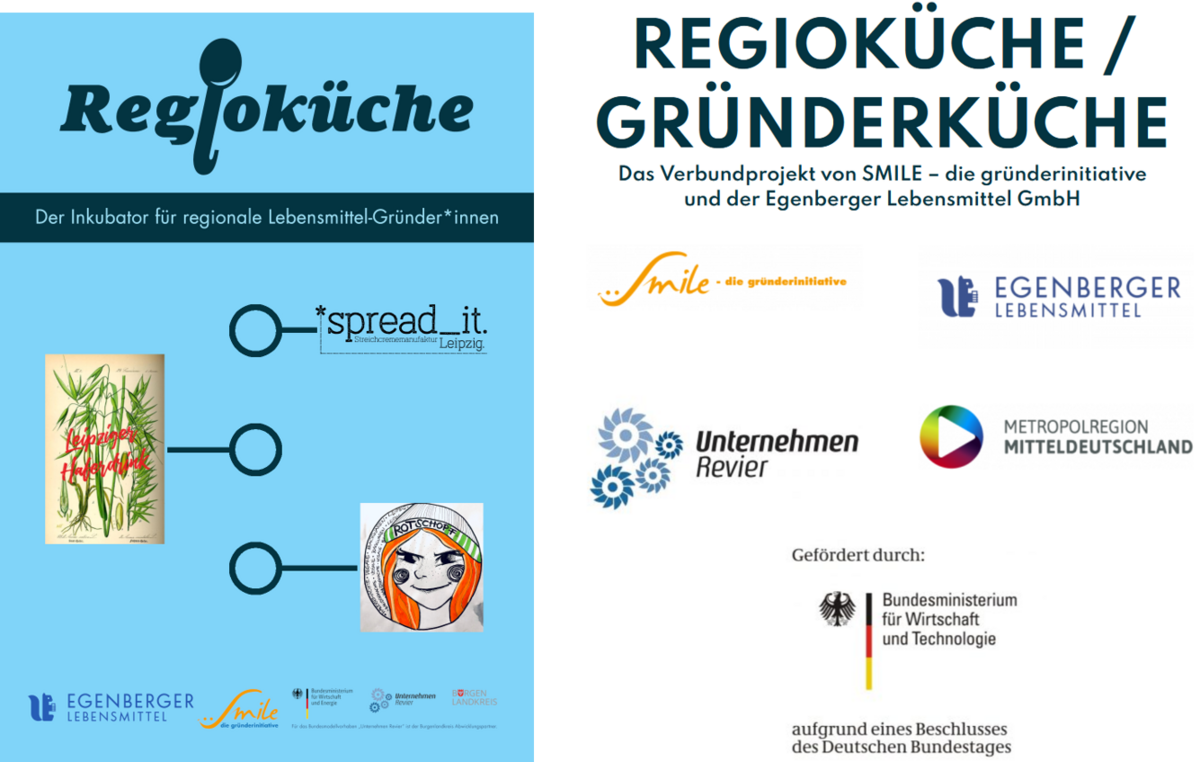 Logos of project support institutions